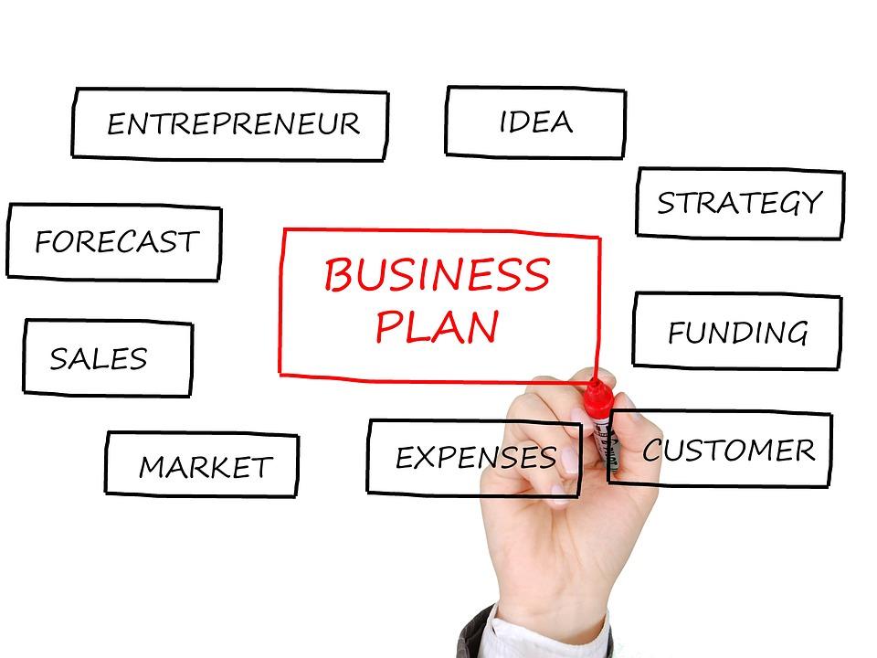 Business plan  μάθε και φτιάξ' το μόνος σου